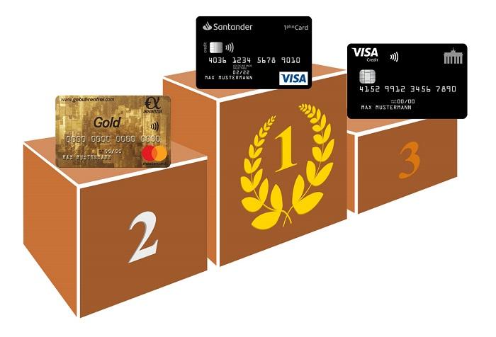 Top-Kreditkarten 2019 von kostenlose-kreditkarte.de